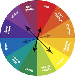 complementary colors robert najlis